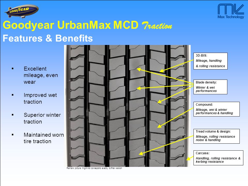 Goodyear UrbanMax MCD Traction Features & Benefits  Excellent mileage, even wear  Improved wet traction  Superior winter traction  Maintained worn