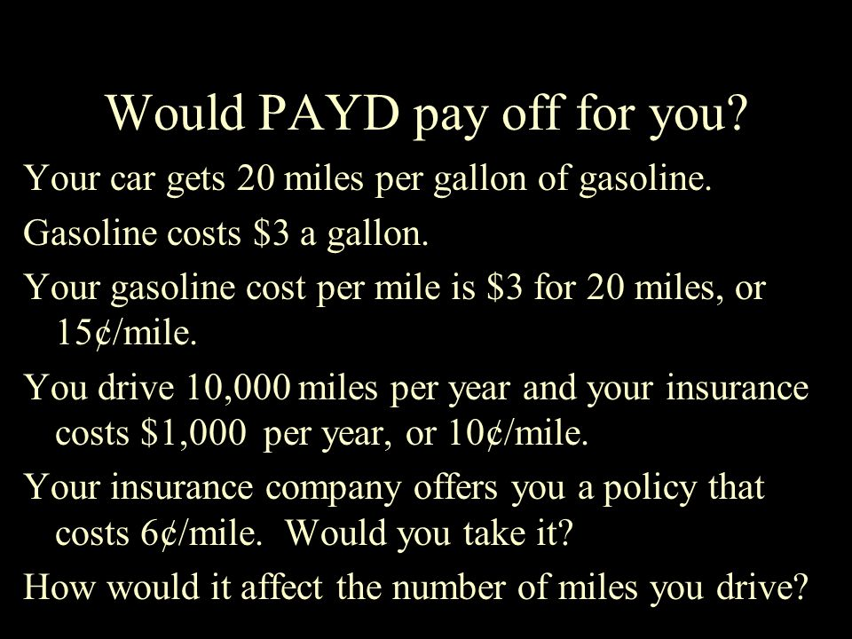 Would PAYD pay off for you. Your car gets 20 miles per gallon of gasoline.