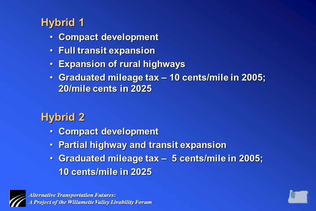 Alternative Transportation Futures: A Project of the Willamette Valley Livability Forum Hybrid 1 Compact developmentCompact development Full transit expansionFull transit expansion Expansion of rural highwaysExpansion of rural highways Graduated mileage tax – 10 cents/mile in 2005; 20/mile cents in 2025Graduated mileage tax – 10 cents/mile in 2005; 20/mile cents in 2025 Hybrid 2 Compact developmentCompact development Partial highway and transit expansionPartial highway and transit expansion Graduated mileage tax – 5 cents/mile in 2005;Graduated mileage tax – 5 cents/mile in 2005; 10 cents/mile in 2025