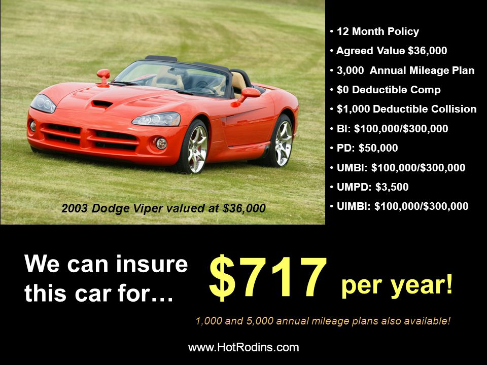 2003 Dodge Viper valued at $36,000 www.HotRodins.com 12 Month Policy Agreed Value $36,000 3,000 Annual Mileage Plan $0 Deductible Comp $1,000 Deductible Collision BI: $100,000/$300,000 PD: $50,000 UMBI: $100,000/$300,000 UMPD: $3,500 UIMBI: $100,000/$300,000 We can insure this car for… per year.