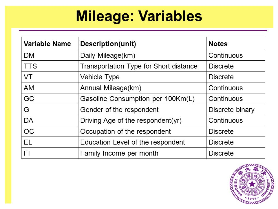 Mileage: Variables Variable NameDescription(unit)Notes DMDaily Mileage(km)Continuous TTSTransportation Type for Short distanceDiscrete VTVehicle TypeDiscrete AMAnnual Mileage(km)Continuous GCGasoline Consumption per 100Km(L)Continuous GGender of the respondentDiscrete binary DADriving Age of the respondent(yr)Continuous OCOccupation of the respondentDiscrete ELEducation Level of the respondentDiscrete FIFamily Income per monthDiscrete