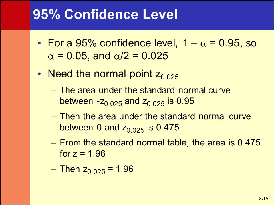 8-15 95% Confidence Level For a 95% confidence level, 1 –  = 0.95, so  = 0.05, and  /2 = 0.025 Need the normal point z 0.025 –The area under the standard normal curve between -z 0.025 and z 0.025 is 0.95 –Then the area under the standard normal curve between 0 and z 0.025 is 0.475 –From the standard normal table, the area is 0.475 for z = 1.96 –Then z 0.025 = 1.96