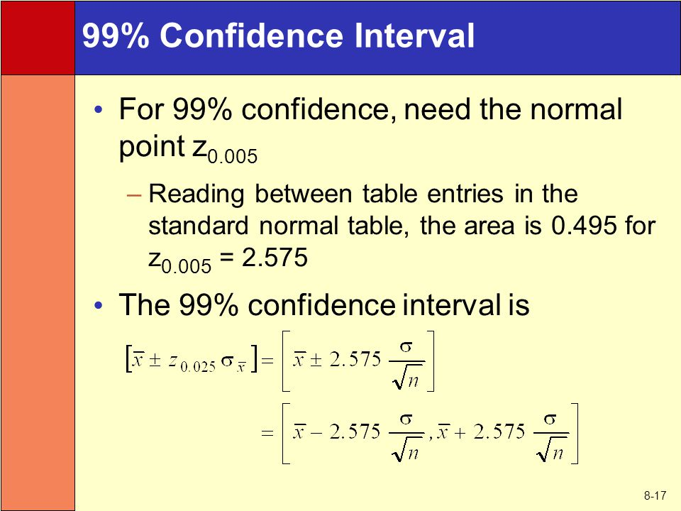 8-17 99% Confidence Interval For 99% confidence, need the normal point z 0.005 –Reading between table entries in the standard normal table, the area is 0.495 for z 0.005 = 2.575 The 99% confidence interval is