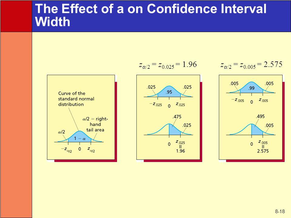 8-18 The Effect of a on Confidence Interval Width z  /2 = z 0.025 = 1.96z  /2 = z 0.005 = 2.575