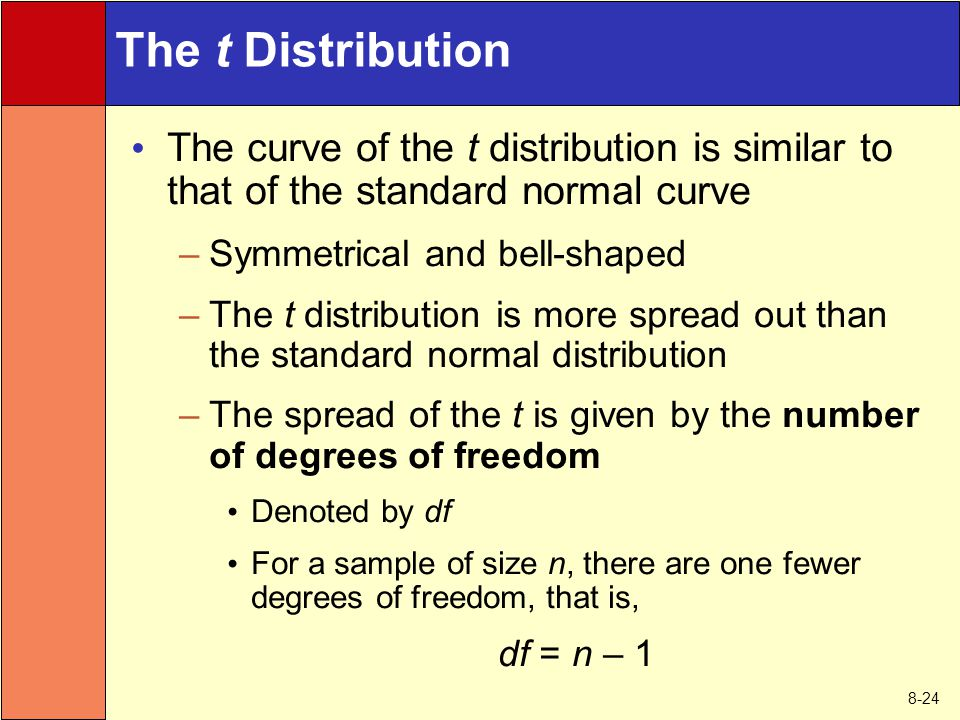 8-24 The t Distribution The curve of the t distribution is similar to that of the standard normal curve –Symmetrical and bell-shaped –The t distributi