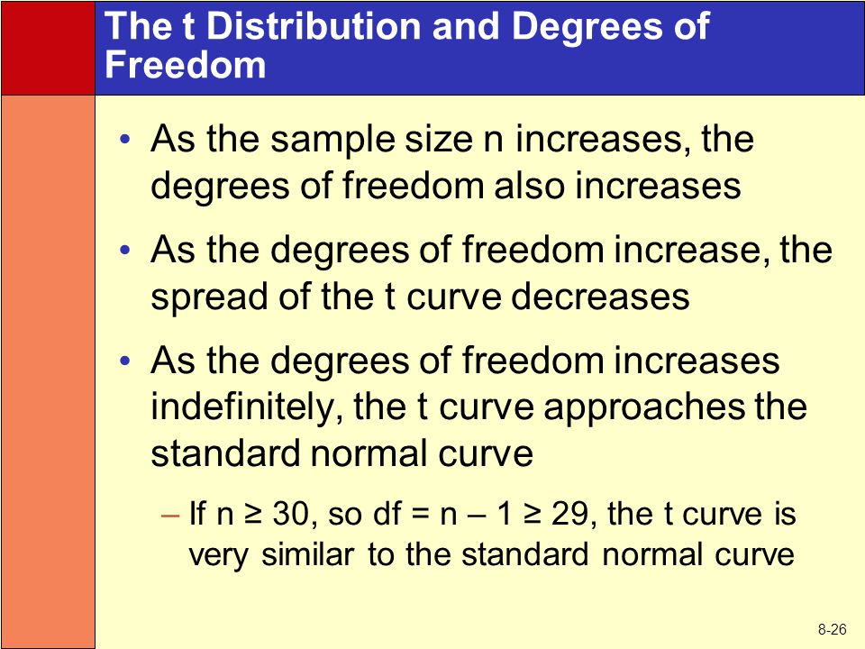 8-26 The t Distribution and Degrees of Freedom As the sample size n increases, the degrees of freedom also increases As the degrees of freedom increas