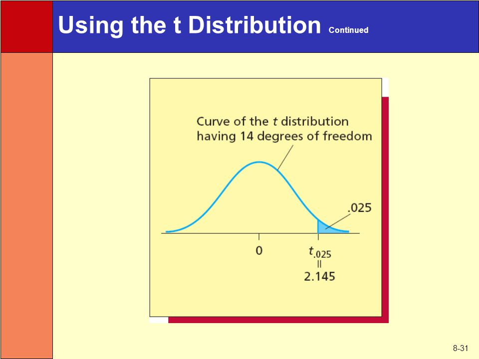 8-31 Using the t Distribution Continued