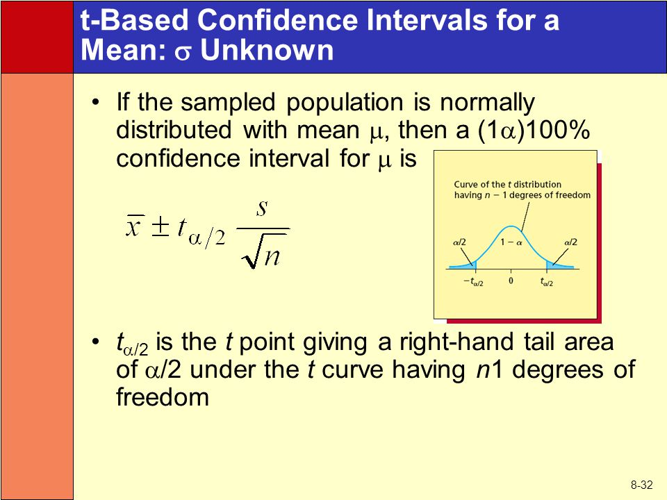 8-32 t-Based Confidence Intervals for a Mean:  Unknown If the sampled population is normally distributed with mean , then a (1  )100% confidence i