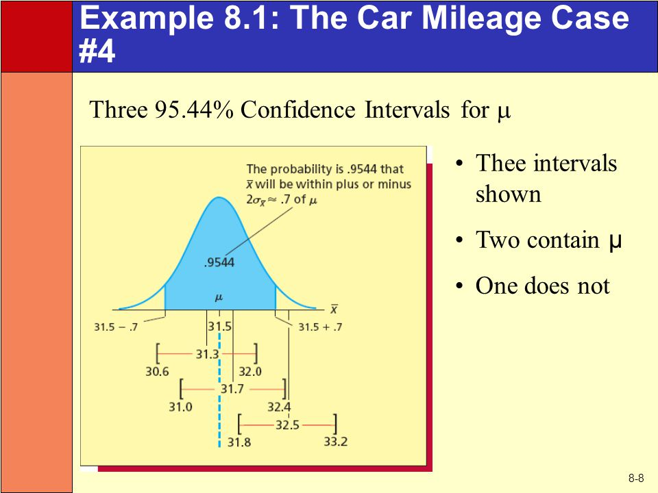 8-8 Example 8.1: The Car Mileage Case #4 Three 95.44% Confidence Intervals for  Thee intervals shown Two contain µ One does not