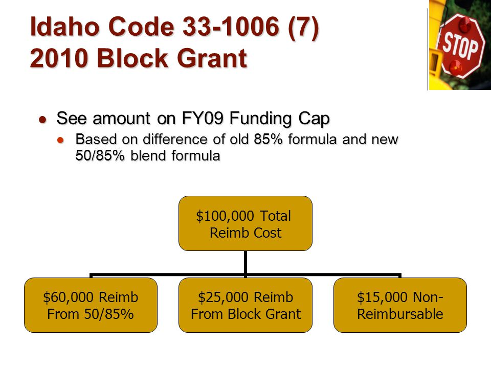 Idaho Code 33-1006 (7) 2010 Block Grant See amount on FY09 Funding Cap See amount on FY09 Funding Cap Based on difference of old 85% formula and new 50/85% blend formula Based on difference of old 85% formula and new 50/85% blend formula $100,000 Total Reimb Cost $60,000 Reimb From 50/85% $25,000 Reimb From Block Grant $15,000 Non- Reimbursable