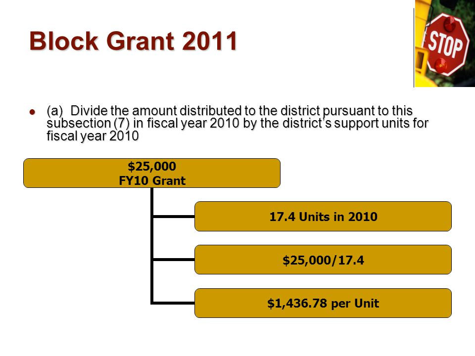 Block Grant 2011 (a) Divide the amount distributed to the district pursuant to this subsection (7) in fiscal year 2010 by the district's support units for fiscal year 2010 (a) Divide the amount distributed to the district pursuant to this subsection (7) in fiscal year 2010 by the district's support units for fiscal year 2010 $25,000 FY10 Grant 17.4 Units in 2010 $25,000/17.4 $1,436.78 per Unit