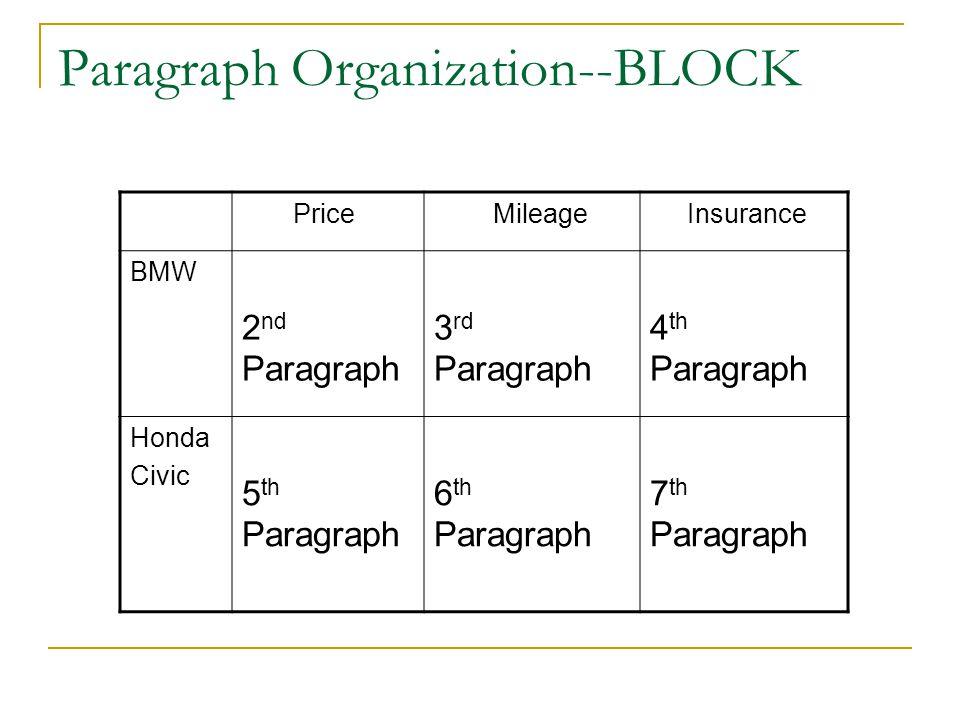 Paragraph Organization--BLOCK Price Mileage Insurance BMW 2 nd Paragraph 3 rd Paragraph 4 th Paragraph Honda Civic 5 th Paragraph 6 th Paragraph 7 th Paragraph