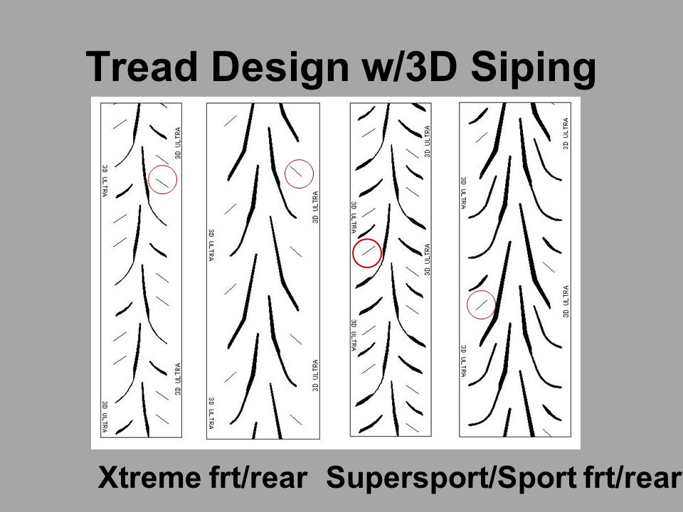 Tread Design w/3D Siping Xtreme frt/rearSupersport/Sport frt/rear