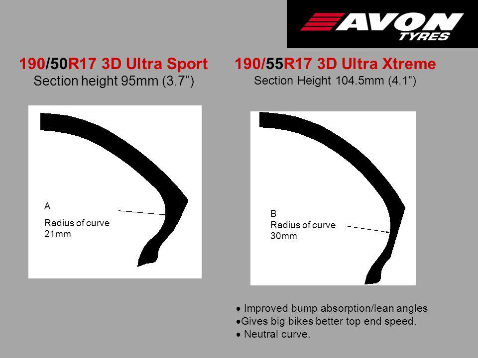 Warranty: 1st mm of wear Approx 25% of tread depth Exclusive Road Hazard Warranty