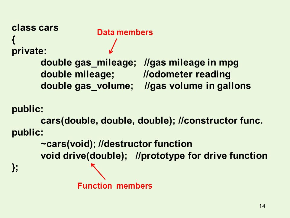 14 class cars { private: double gas_mileage; //gas mileage in mpg double mileage; //odometer reading double gas_volume; //gas volume in gallons public: cars(double, double, double); //constructor func.