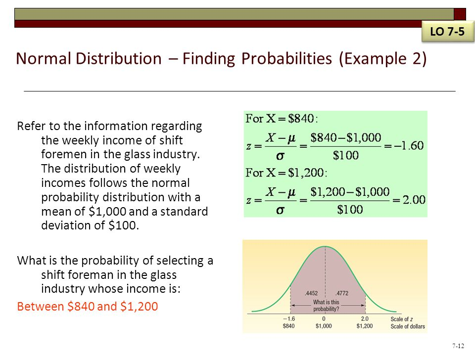 Normal Distribution – Finding Probabilities (Example 2) Refer to the information regarding the weekly income of shift foremen in the glass industry.