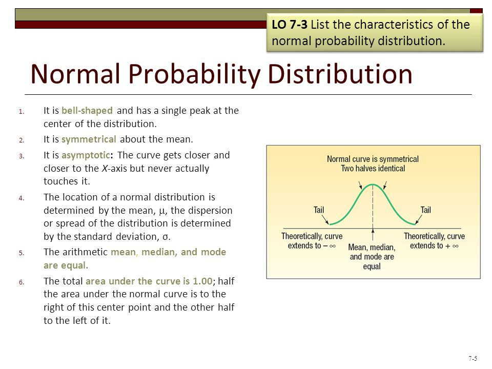 Normal Probability Distribution 1.