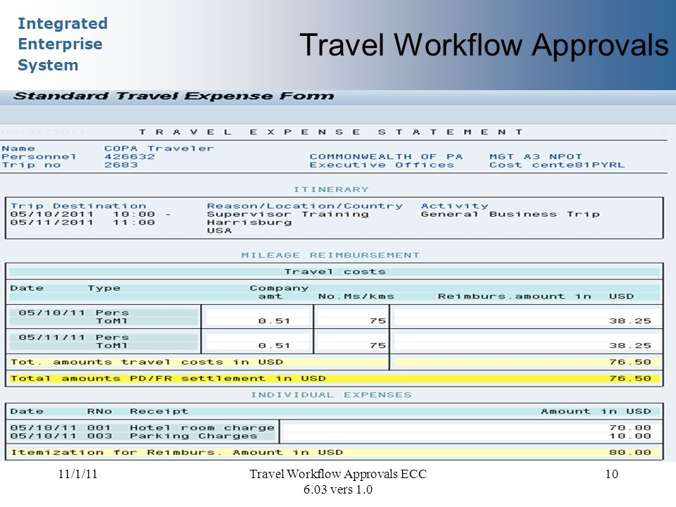 Integrated Enterprise System 11/1/11Travel Workflow Approvals ECC 6.03 vers 1.0 10 Travel Workflow Approvals