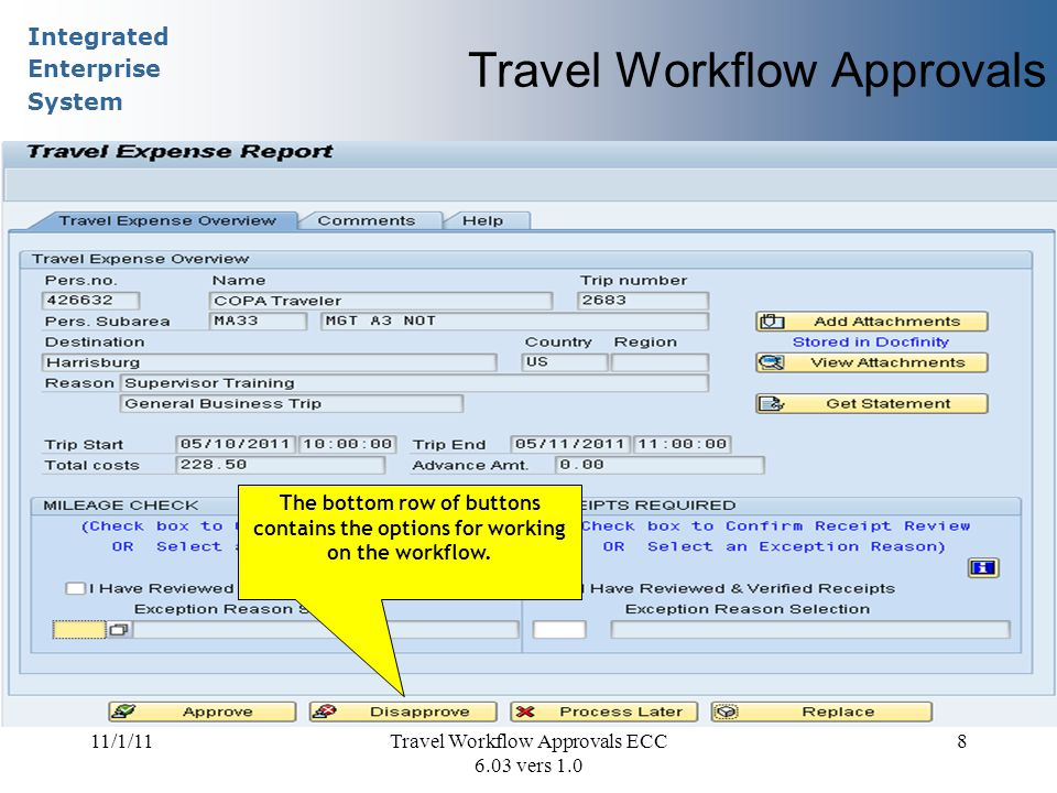 Integrated Enterprise System 11/1/11Travel Workflow Approvals ECC 6.03 vers 1.0 8 Travel Workflow Approvals The bottom row of buttons contains the options for working on the workflow.