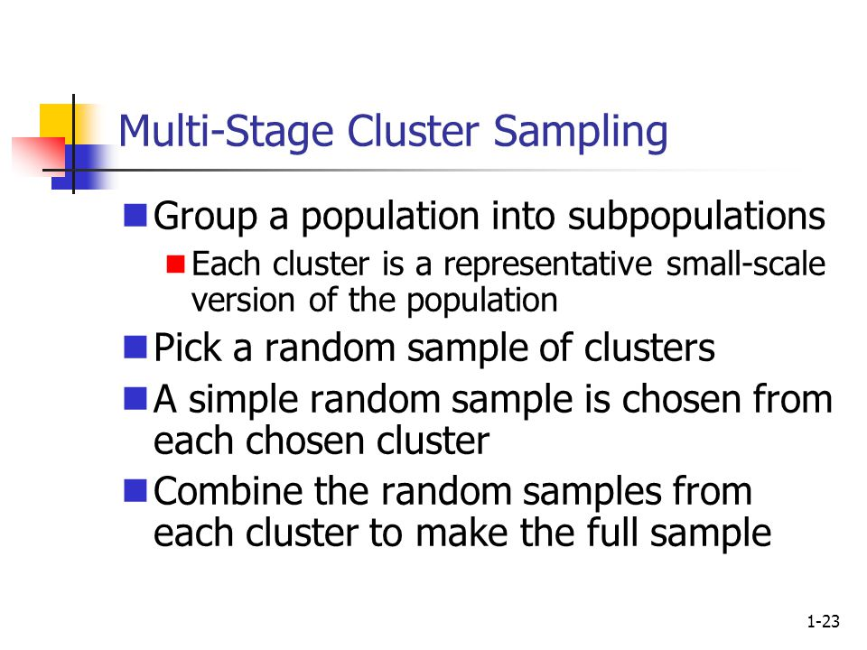 1-23 Multi-Stage Cluster Sampling Group a population into subpopulations Each cluster is a representative small-scale version of the population Pick a random sample of clusters A simple random sample is chosen from each chosen cluster Combine the random samples from each cluster to make the full sample
