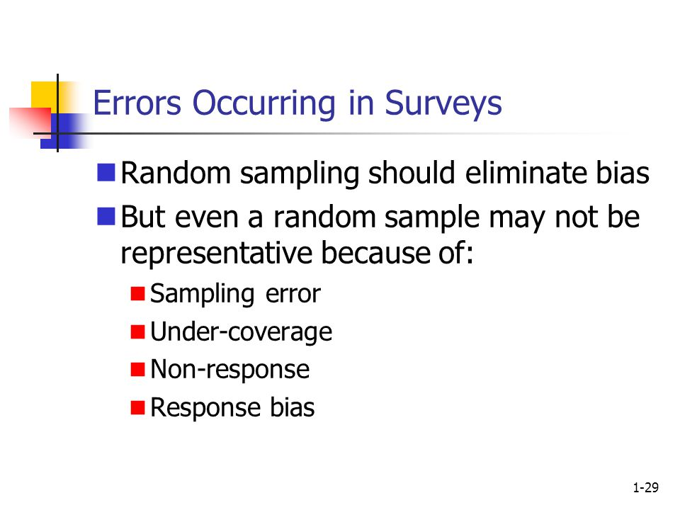 1-29 Errors Occurring in Surveys Random sampling should eliminate bias But even a random sample may not be representative because of: Sampling error Under-coverage Non-response Response bias