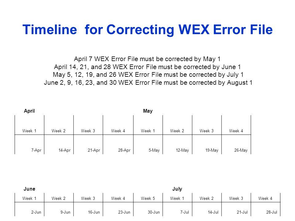 Timeline for Correcting WEX Error File April 7 WEX Error File must be corrected by May 1 April 14, 21, and 28 WEX Error File must be corrected by June 1 May 5, 12, 19, and 26 WEX Error File must be corrected by July 1 June 2, 9, 16, 23, and 30 WEX Error File must be corrected by August 1 AprilMay Week 1Week 2Week 3Week 4Week 1Week 2Week 3Week 4 7-Apr14-Apr21-Apr28-Apr5-May12-May19-May26-May JuneJuly Week 1Week 2Week 3Week 4Week 5Week 1Week 2Week 3Week 4 2-Jun9-Jun16-Jun23-Jun30-Jun7-Jul14-Jul21-Jul28-Jul