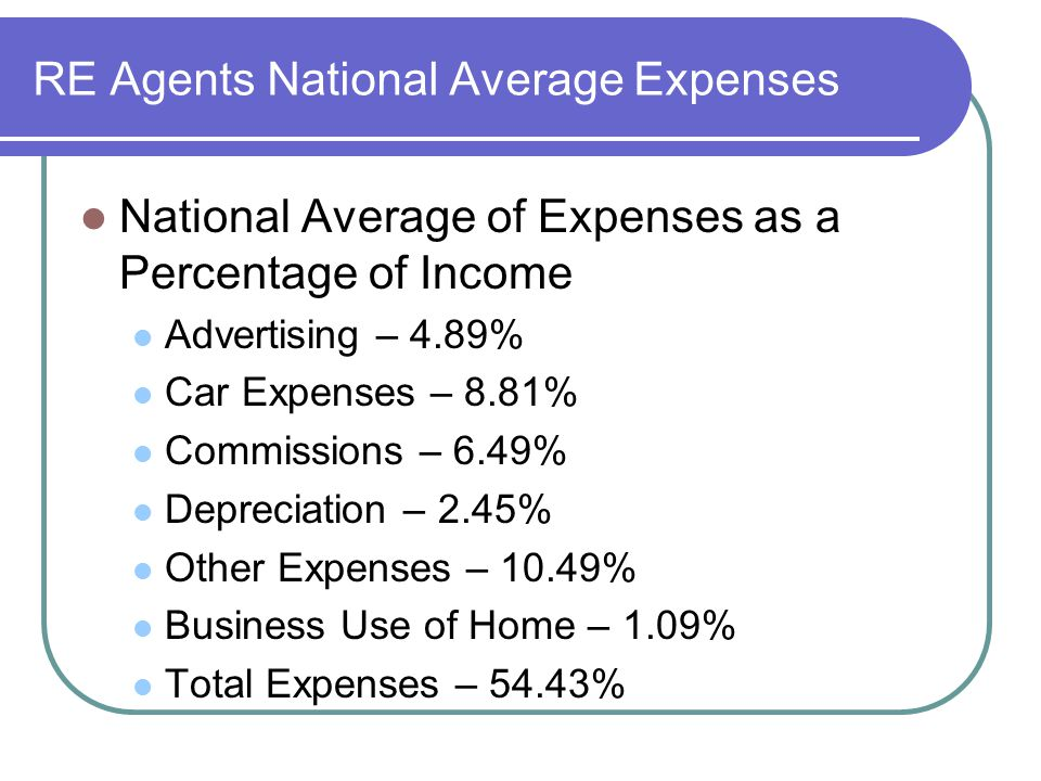 RE Agents National Average Expenses National Average of Expenses as a Percentage of Income Advertising – 4.89% Car Expenses – 8.81% Commissions – 6.49% Depreciation – 2.45% Other Expenses – 10.49% Business Use of Home – 1.09% Total Expenses – 54.43%