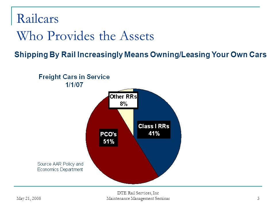 May 21, 2008 DTE Rail Services, Inc Maintenance Management Seminar 3 Railcars Who Provides the Assets Shipping By Rail Increasingly Means Owning/Leasi