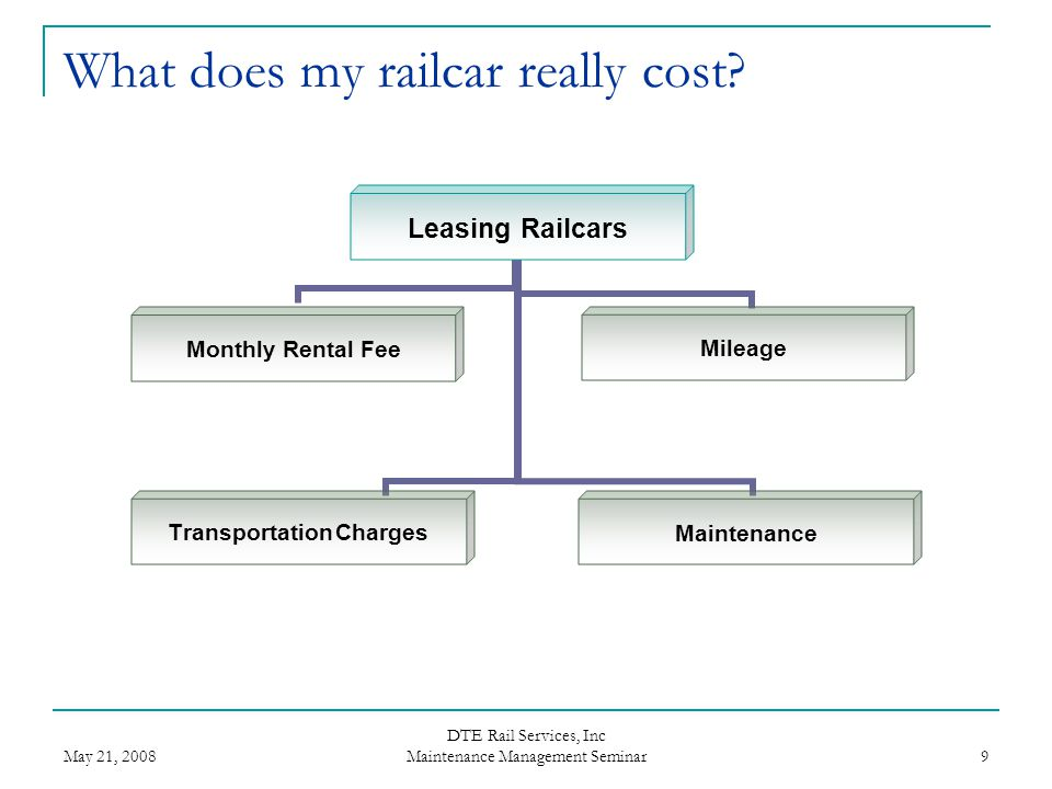 May 21, 2008 DTE Rail Services, Inc Maintenance Management Seminar 9 What does my railcar really cost? Leasing Railcars Monthly Rental Fee Mileage Tra