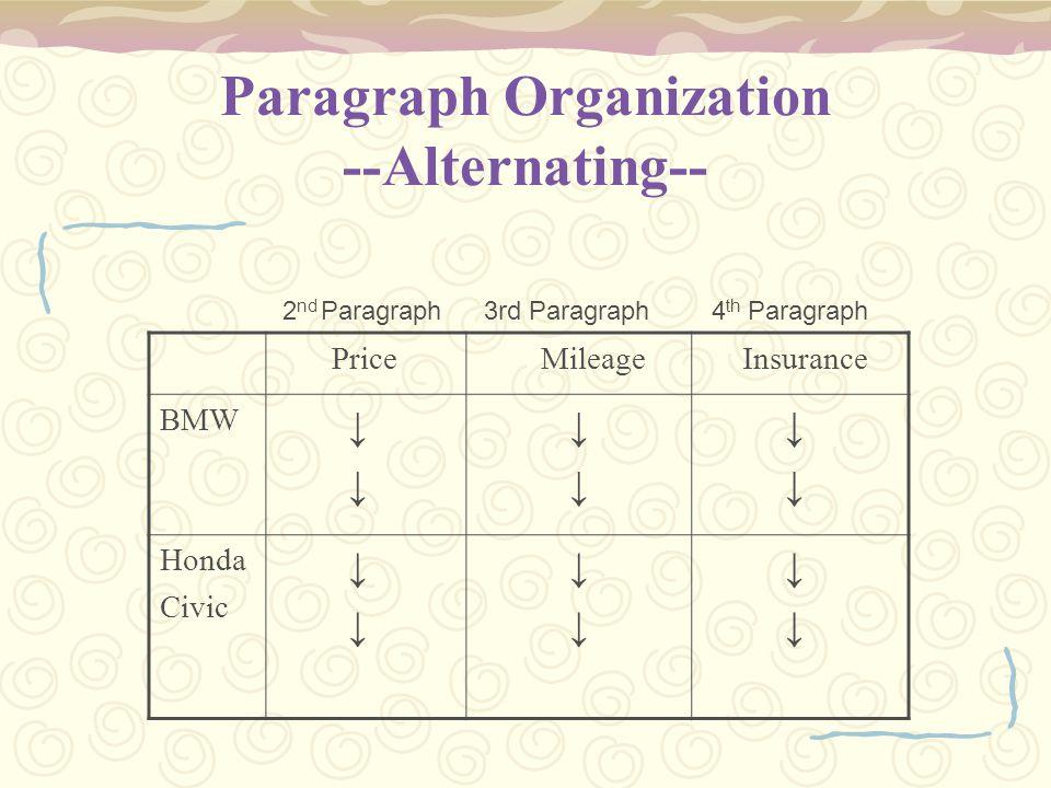 Paragraph Organization --Alternating-- Price Mileage Insurance BMW ↓ Honda Civic ↓ 2 nd Paragraph3rd Paragraph4 th Paragraph