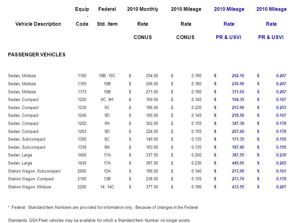 Equip. Federal2010 Monthly 2010 Mileage Vehicle DescriptionCodeStd. ItemRate CONUS PR & USVI PASSENGER VEHICLES Sedan, Midsize110010B, 10C $ 254.00 $