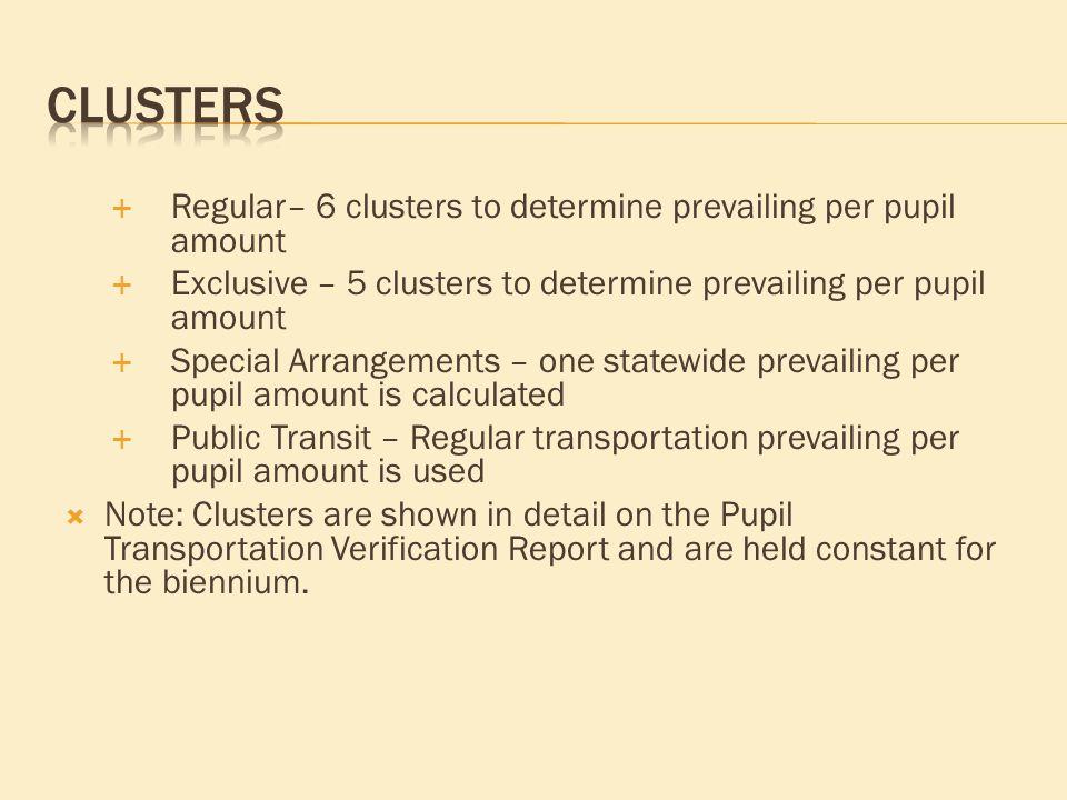  Regular– 6 clusters to determine prevailing per pupil amount  Exclusive – 5 clusters to determine prevailing per pupil amount  Special Arrangement