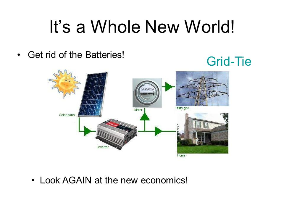 It's a Whole New World! Get rid of the Batteries! Look AGAIN at the new economics! Grid-Tie