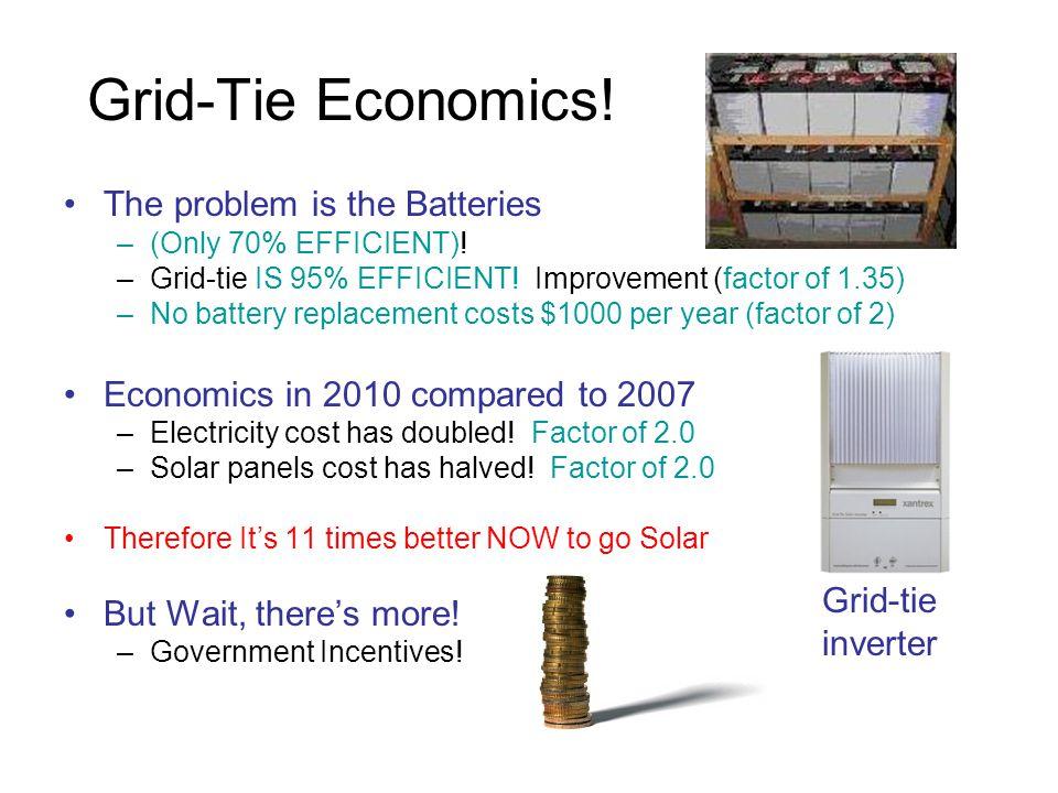 Grid-Tie Economics. The problem is the Batteries –(Only 70% EFFICIENT).