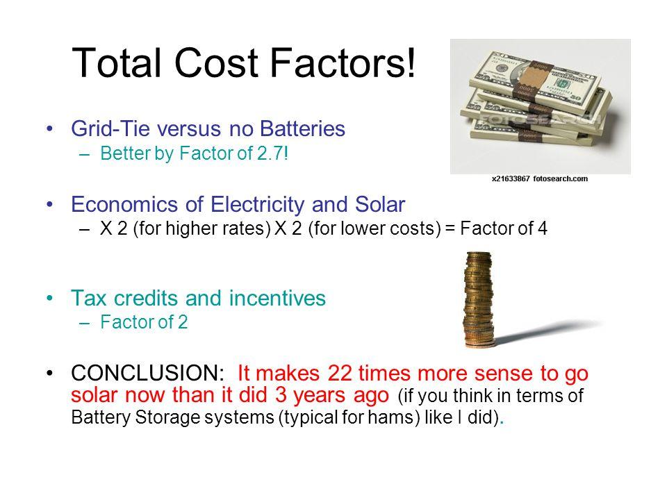 Grid-Tie versus no Batteries –Better by Factor of 2.7.