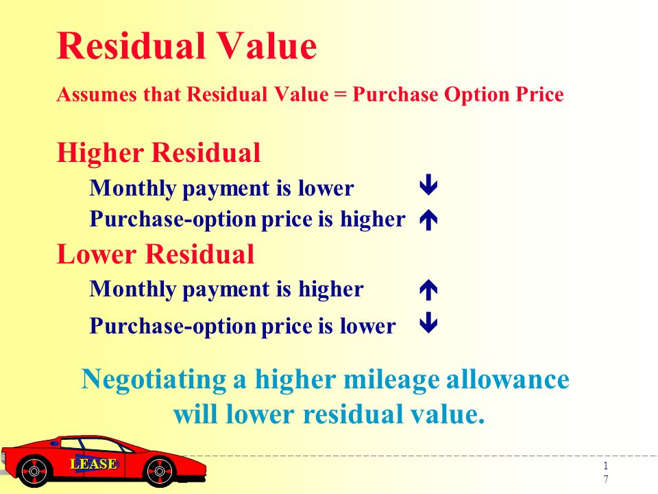 LEASE 1717 Residual Value Assumes that Residual Value = Purchase Option Price Higher Residual Monthly payment is lower  Purchase-option price is higher  Lower Residual Monthly payment is higher  Purchase-option price is lower  Negotiating a higher mileage allowance will lower residual value.