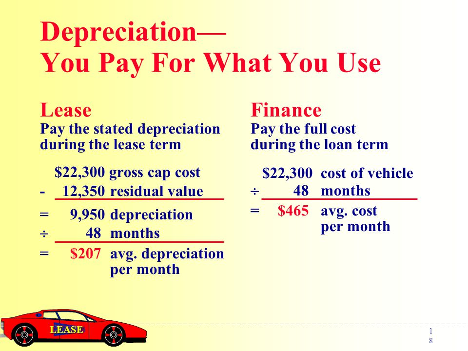 LEASE 1818 Depreciation— You Pay For What You Use Lease Pay the stated depreciation during the lease term $22,300 gross cap cost - 12,350residual value = 9,950depreciation  48months = $207 avg.