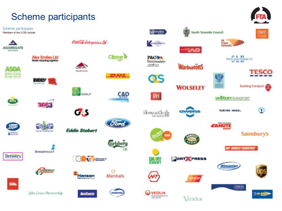 Scheme participants