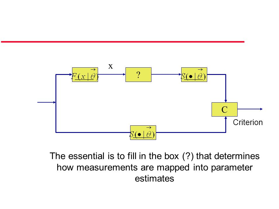 ____? C Criterion x The essential is to fill in the box (?) that determines how measurements are mapped into parameter estimates