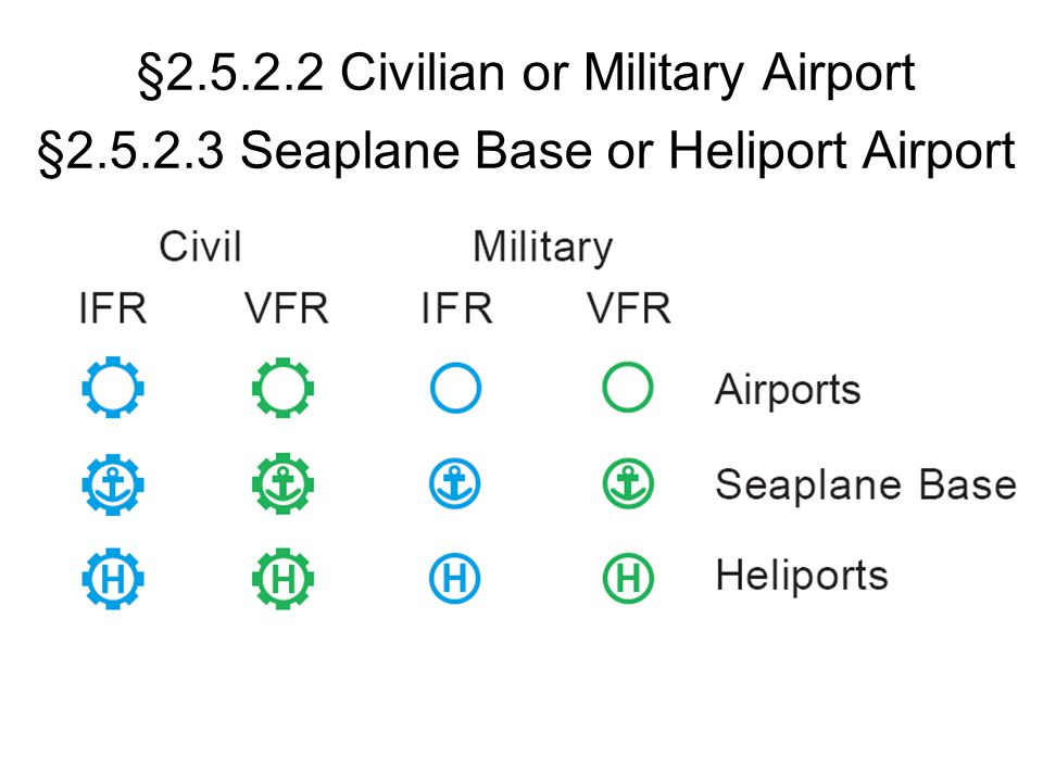§2.5.2.2 Civilian or Military Airport §2.5.2.3 Seaplane Base or Heliport Airport