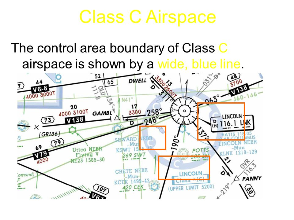 The control area boundary of Class C airspace is shown by a wide, blue line. Class C Airspace