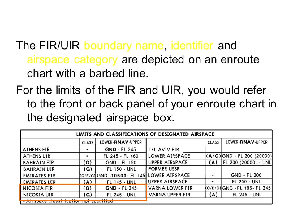 The FIR/UIR boundary name, identifier and airspace category are depicted on an enroute chart with a barbed line. For the limits of the FIR and UIR, yo