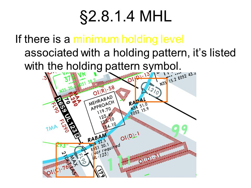 §2.8.1.4 MHL If there is a minimum holding level associated with a holding pattern, it's listed with the holding pattern symbol.