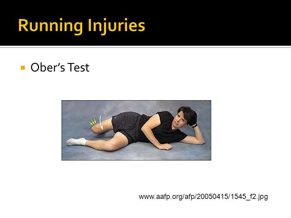  Ober's Test www.aafp.org/afp/20050415/1545_f2.jpg
