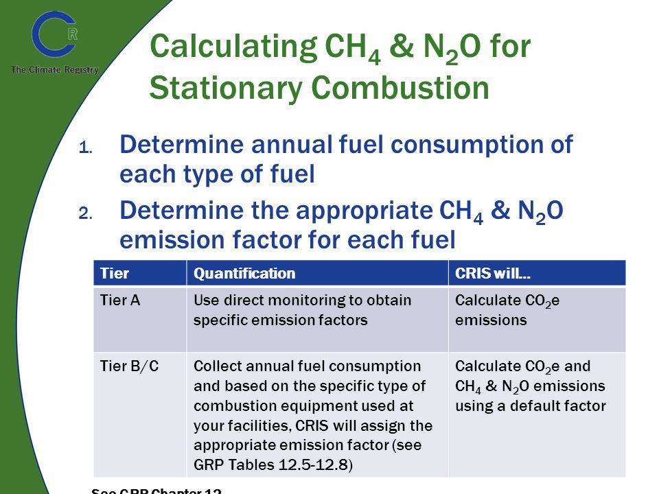 Calculating CH 4 & N 2 O for Stationary Combustion 1.
