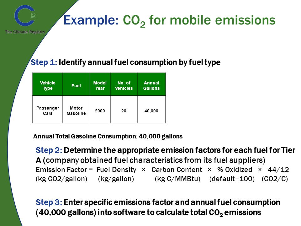 Example: CO 2 for mobile emissions Vehicle Type Fuel Model Year No.