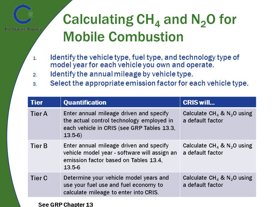 Calculating CH 4 and N 2 O for Mobile Combustion 1.