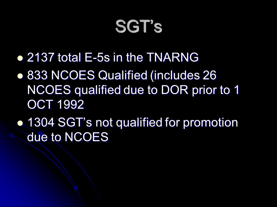 NCOES These numbers are as of 12 January 2009. They are staggering and show that we are lacking in getting our SGT's – SFC's NCOES Qualified. Although