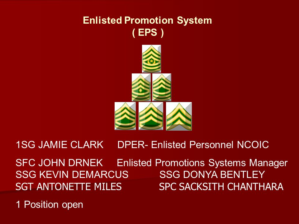 Enlisted Promotion System ( EPS ) 1SG JAMIE CLARK DPER- Enlisted Personnel NCOIC SFC JOHN DRNEK Enlisted Promotions Systems Manager SSG KEVIN DEMARCUS SSG DONYA BENTLEY SGT ANTONETTE MILES SPC SACKSITH CHANTHARA 1 Position open