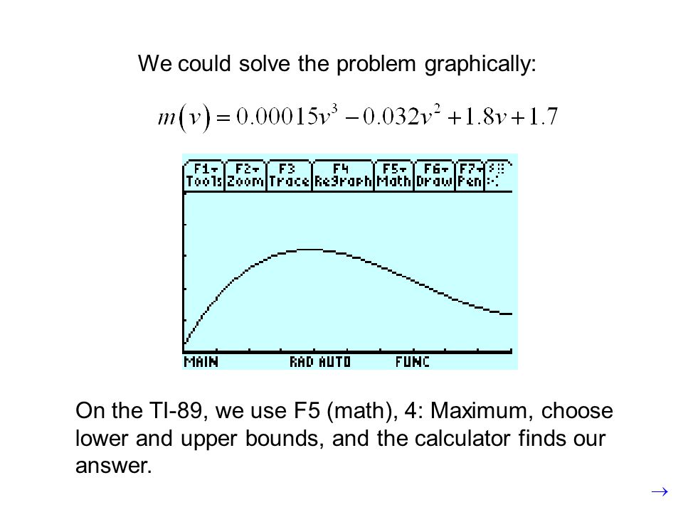On the TI-89, we use F5 (math), 4: Maximum, choose lower and upper bounds, and the calculator finds our answer.